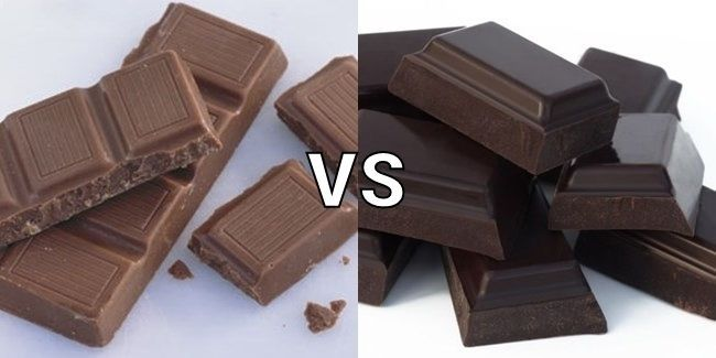 dark_chocolate_and_myostatin