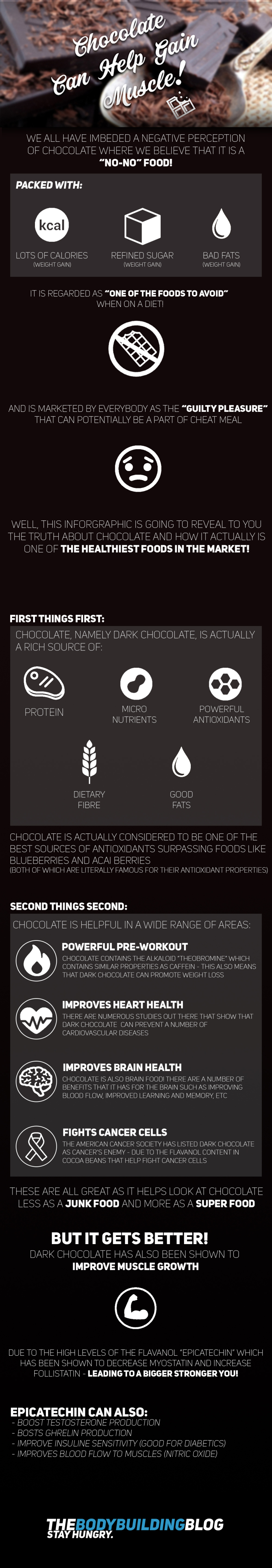 dark_chocolate_health_benefits